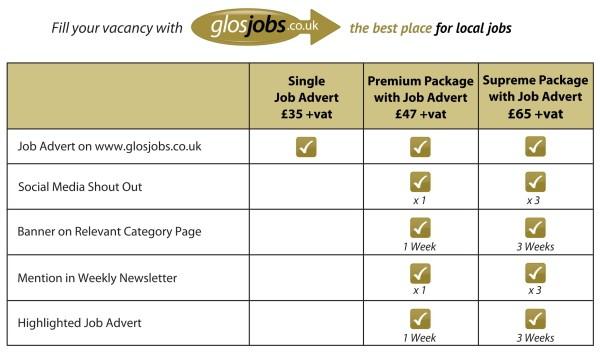 Glosjobs Advert Packages 2021.09.22 600