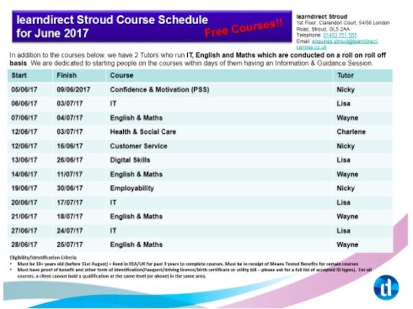LearnDirect 6 glos.info