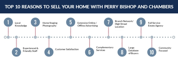 Perry Bishop and Chambers Cheltenham - The agent who keeps you informed