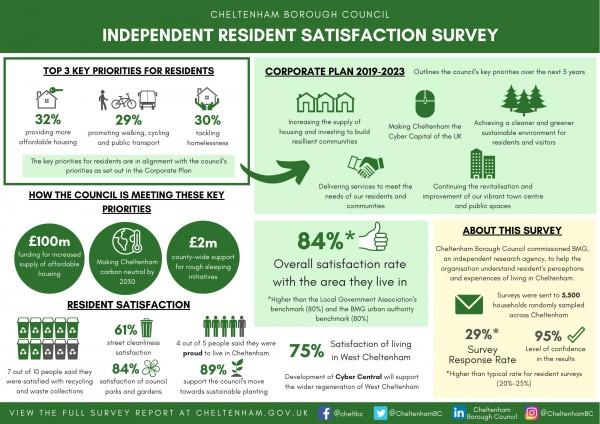 Resident-Survey-Infographic.jpg