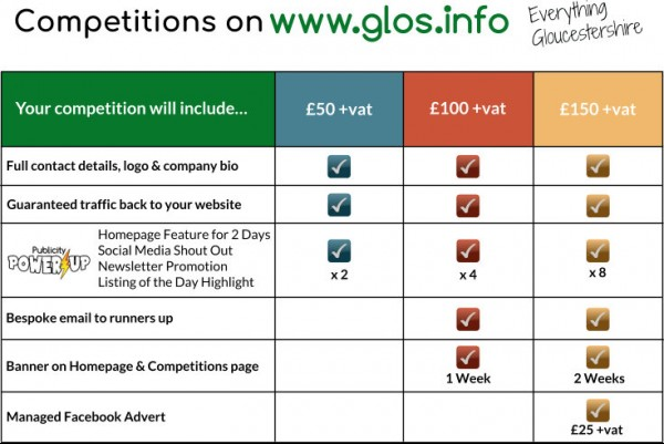 Run competitions on www.glos.info