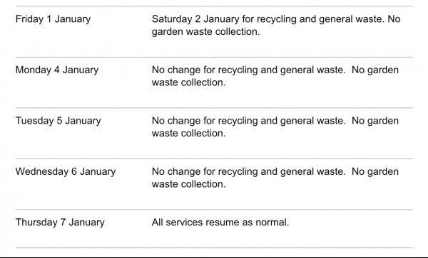 fod-refuse-collection-2