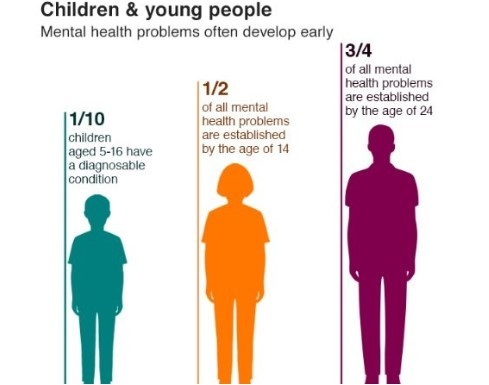 fundraising-mental-health-young-people.jpg