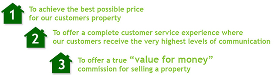 gloucestershire property online estate