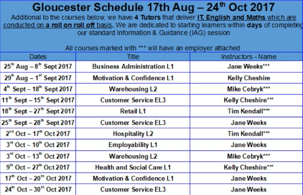 learndirect Gloucester Schedule Aug to Oct