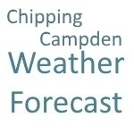 Chipping Campden Weather Forecast
