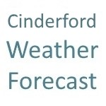 Cinderford Weather Forecast