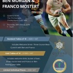 C2S Social - Up Close and Personal With Ben Morgan & Franco Mostert