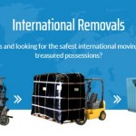 1st Move International – International Removals Gloucester